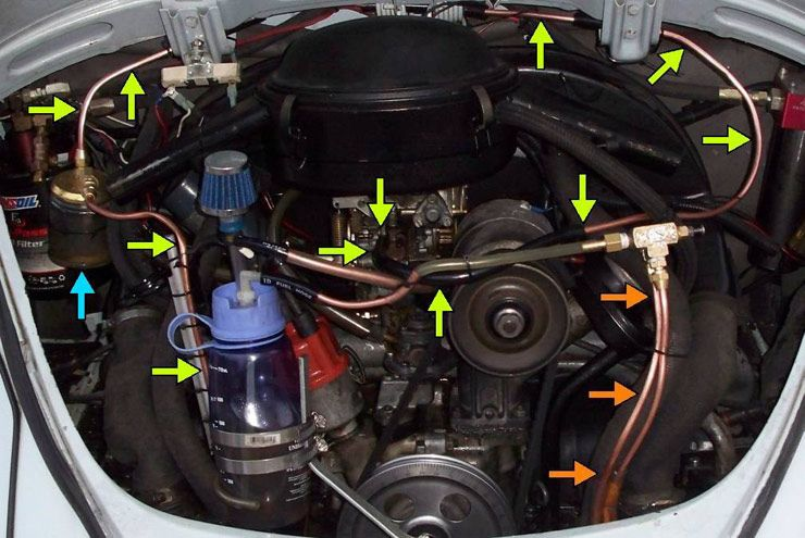 GEET engine