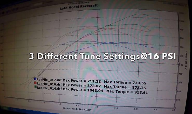 1043 pwhp twin turbo Camaro