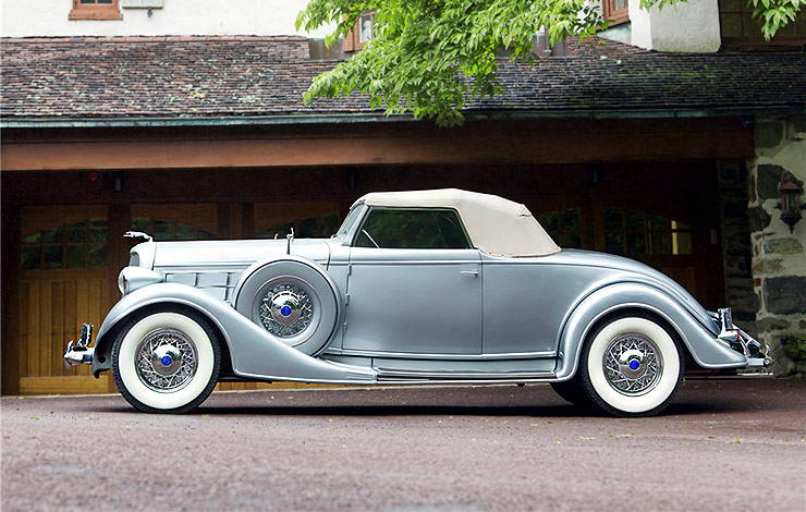 1935 Lincoln K Convertible