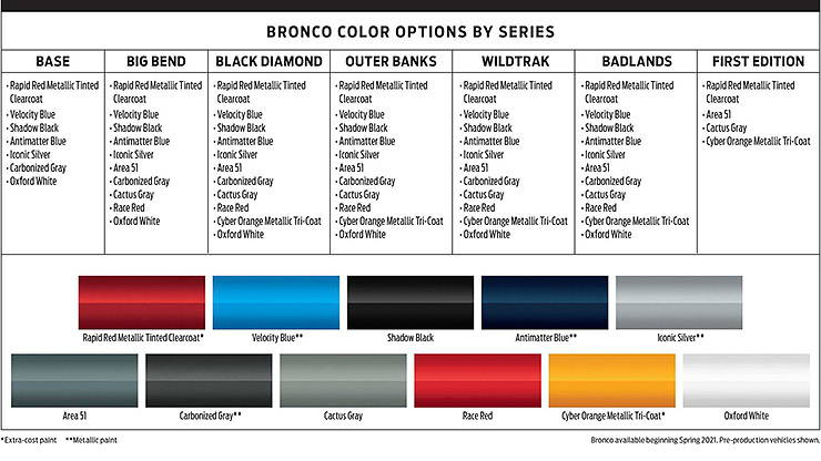 2021 Ford Bronco color options sheet
