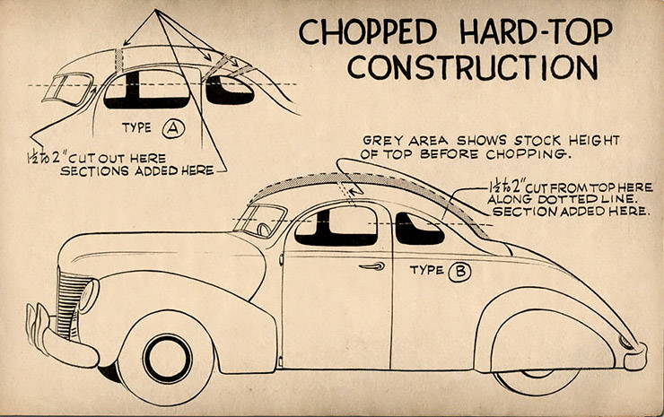 Chopped Top construction illustration