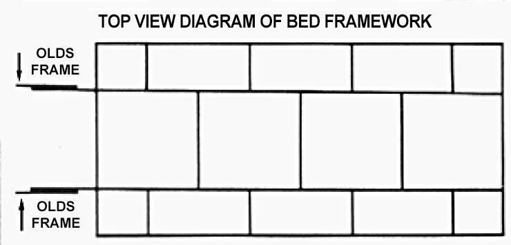 Toronado hauler frame diagram